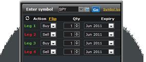 blogger.com Help - Trading Multi-leg Options